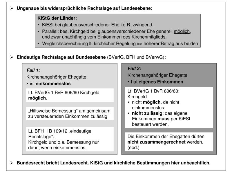 KiStG-vs-BVerfG_v5